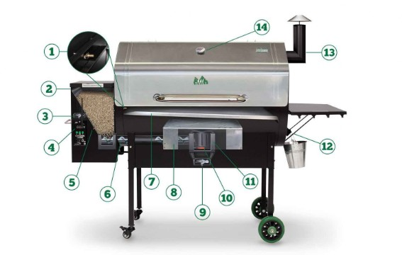 Green Mountain Grill Jim Bowie anatomie